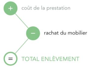 Tricycle-environnement-curage-vidage-audit-et-devis