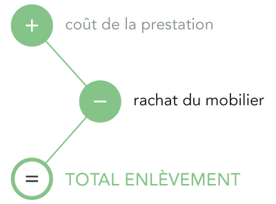 Tricycle-environnement-curage-vidage-audit-et-devis